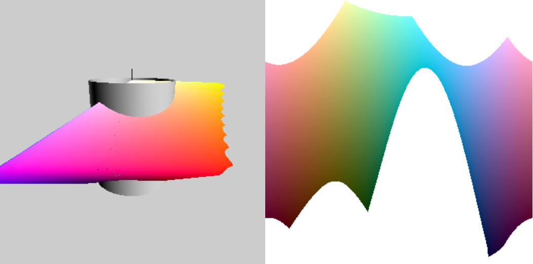HCL Colour Space Viewer